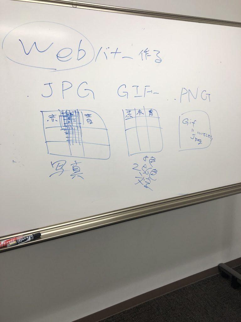 Webバナーを作る際の注意点が書かれたホワイトボード